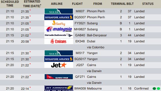 changi airport arrival schedule example