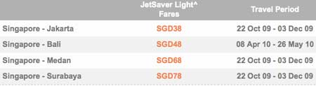 Cheap Fares from Jetstar