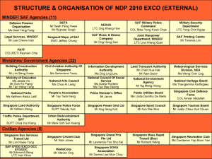 Structure & Organisation of NDP 2010 CHART 2