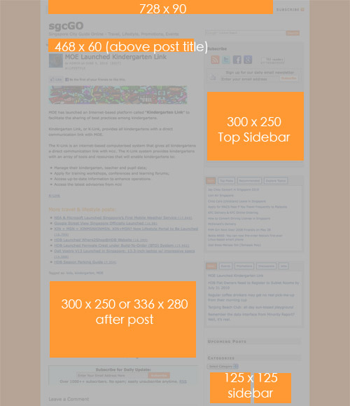 sgcgo banner ads format and positions