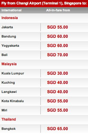 Air Asia Feb Promotion Fares
