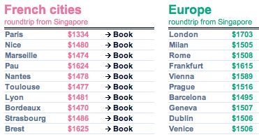 Air France Promotion Fare