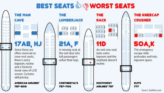 Find the Best Plane Seats of Your Flights
