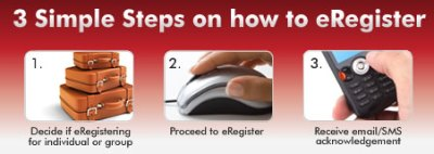 eRegister steps