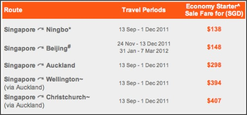 Jetstar China & NZ Promotion Fare