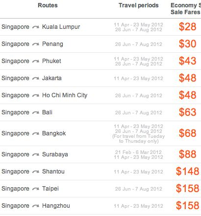 Jetstar&#8217;s Getaway Sale! Fares from $28 Till 20 Feb 2012
