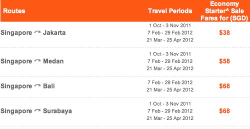Jetstar Indonesia Sale