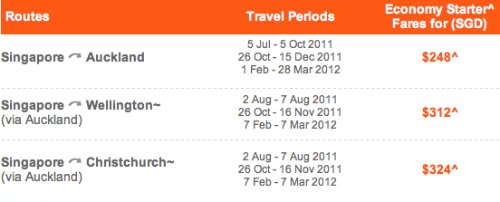 Jetstar New Zealand Sale Fare