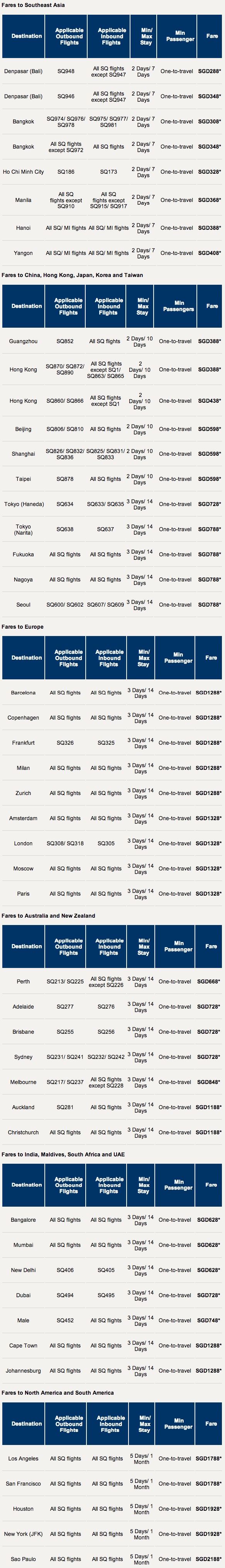 Singapore Airlines Promotion Fare