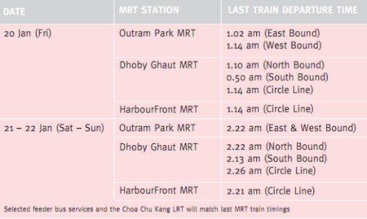 Extended MRT Train Service During CNY 2012