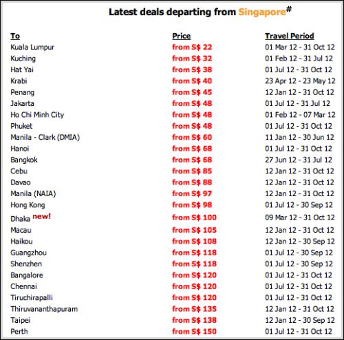 Tiger Airways Flight Deals Jan 2012