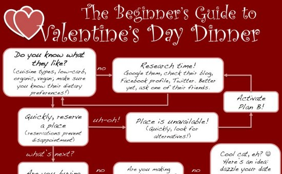 Valentine's Day Dinner Guide