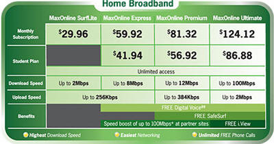 Singapore Fixed Broadband Price Plans from 3 Providers