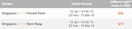 Jetstar's Cambodia Sale from $48!  Till Nov 6 2009