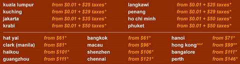 Tiger Airways Promotion for March & April travel (by Jan 27)
