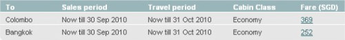 Cathay Pacific August Promotion in 2010