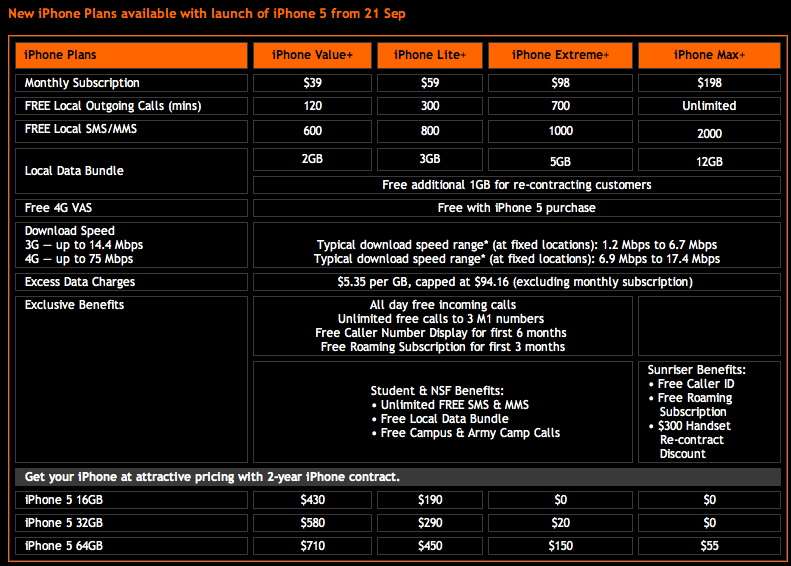 M1 iPhone 5 Price Plan, click to view larger photo